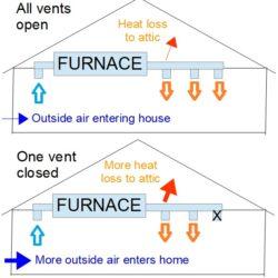 Winter Heating Tip!