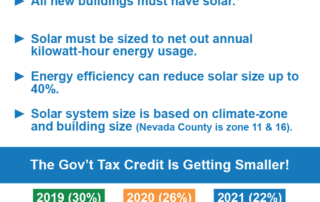 CA solar mandate reference card
