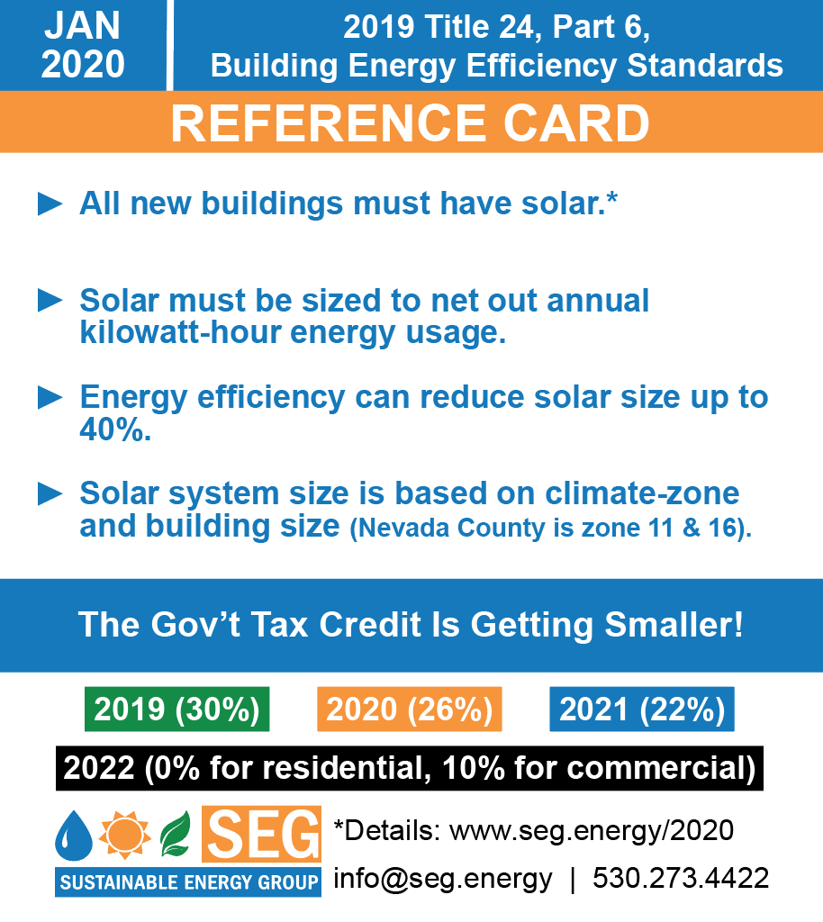 CA solar mandate reference card - California Title 24, Building Energy Efficiency Standards