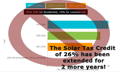 solar tax credit 26%
