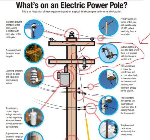 cutout on a power pole