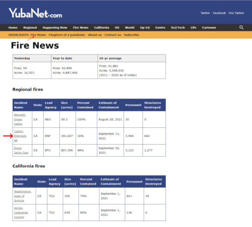 yubanet fire maps and news